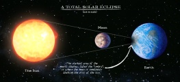solar_eclipse_diagram